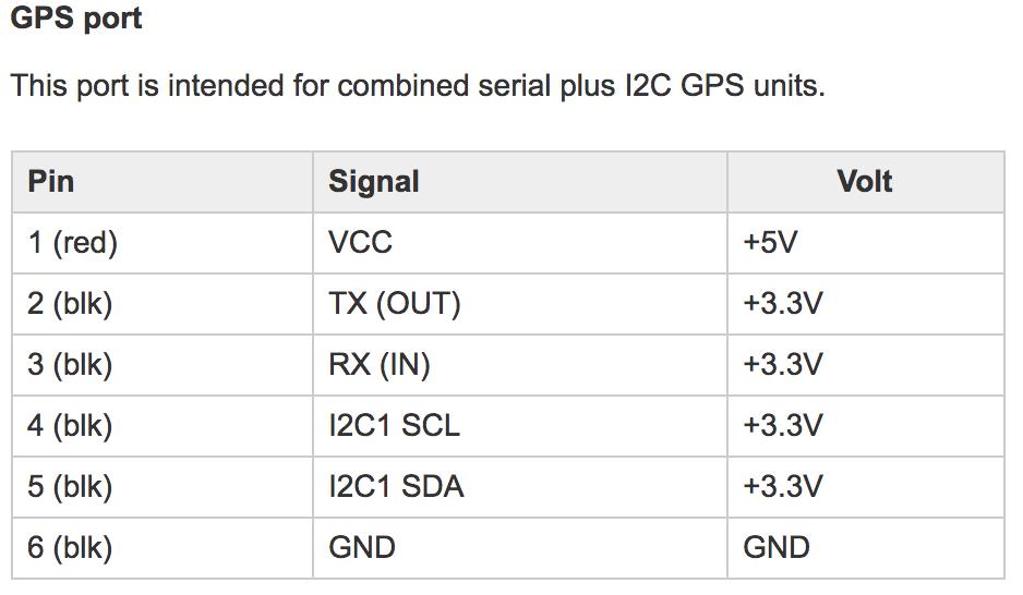 mRo uGPS ublox SAM M8Q (GLONASS) + Compass (LIS3MDL)
